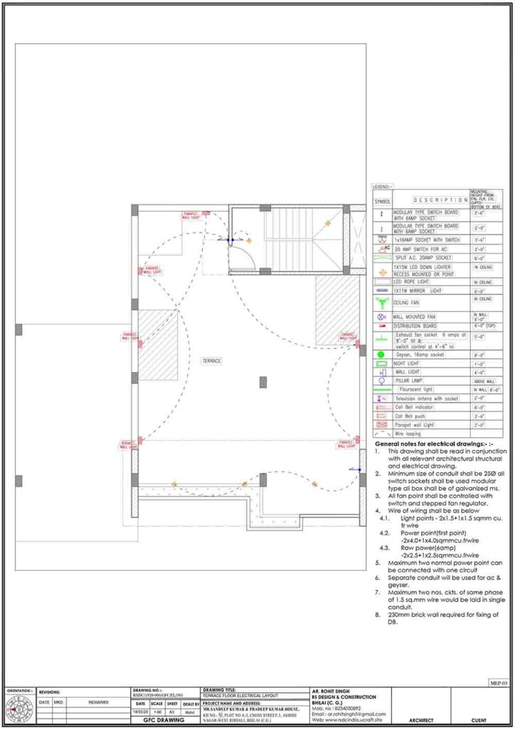 House plans Package